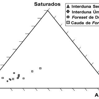 (PDF) Pentacyclic terpanes as indicators of compositional