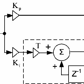 (PDF) Direct Torque Control using Space Vector Modulation