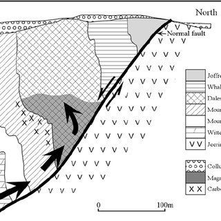 (PDF) Carbonate alteration of the Upper Mount McRae Shale
