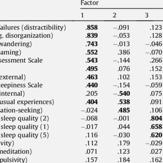(PDF) Individual differences in vigilance: Personality
