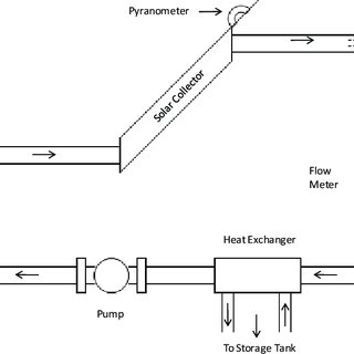 Schematic diagram of the single solar collector system