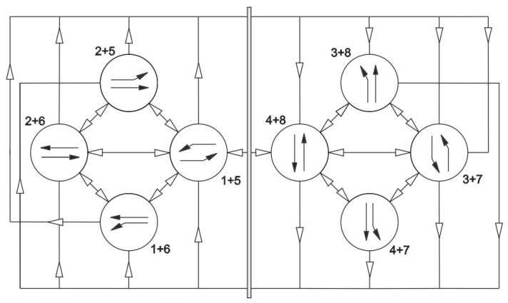 Dual ring control logic implemented in ring-barrier