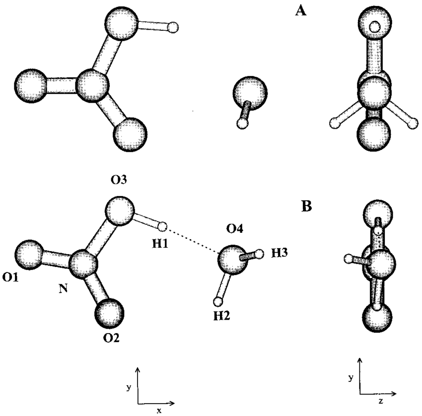 Optimized geometry of the molecular complex of a nitric