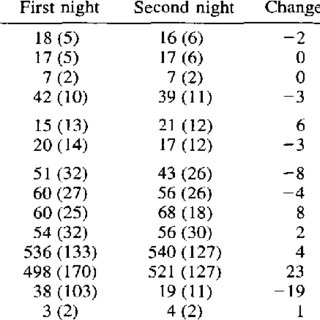 (PDF) First-night-effects on generalized anxiety disorder
