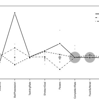 Results of METEOR translation evaluation for short German