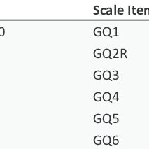 (PDF) BOTHMA, F.C. & ROODT, G. (2013). The validation of