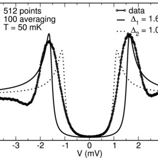 Raw data of the atomic resolution on HOPG ( V bias = 76 mV
