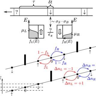 Plot of the delivered work −∆W = V ∆N L (black thin line