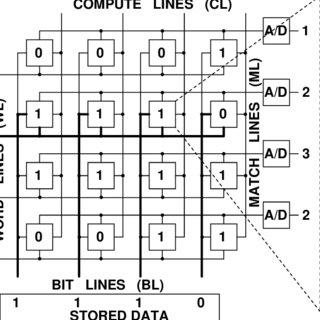 Array processor architecture (left), circuit diagram of