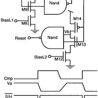 Comparator circuit: A two-stage amplifier operated in an