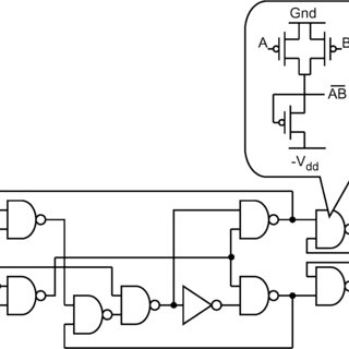 Schematic of a D-flip-flop with active-low asynchronous
