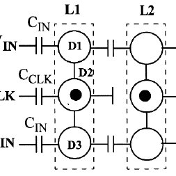 QCA Majority logic gate. The cell in the center performs