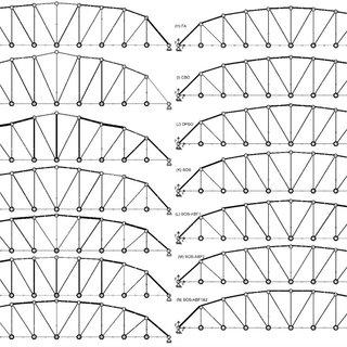 Schematic diagram of the truss optimization problem