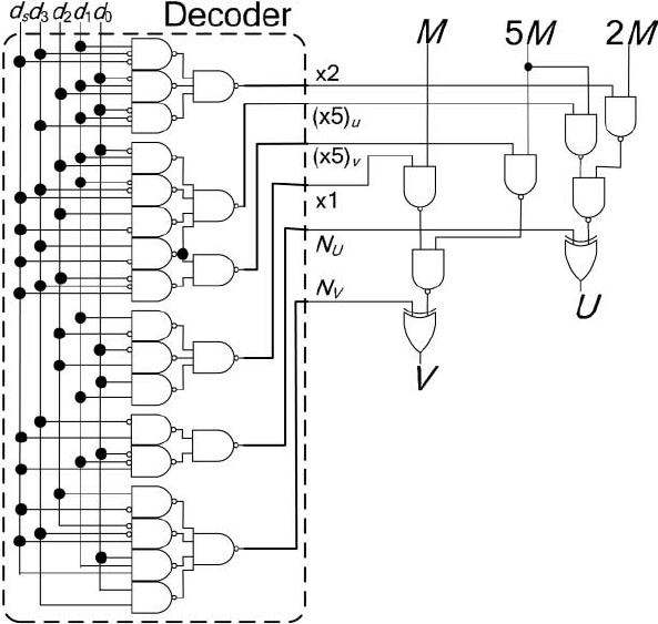 The decoder and a bit-slice of the logic for computing U
