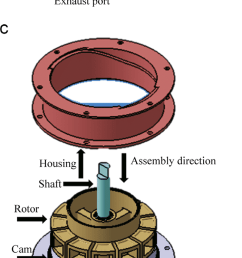 schematics of investigated rotary piston engine a schematic of rotor  [ 701 x 2600 Pixel ]