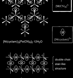 scheme of the crystal structures of 1 and 2 top and a plot of [ 822 x 1745 Pixel ]