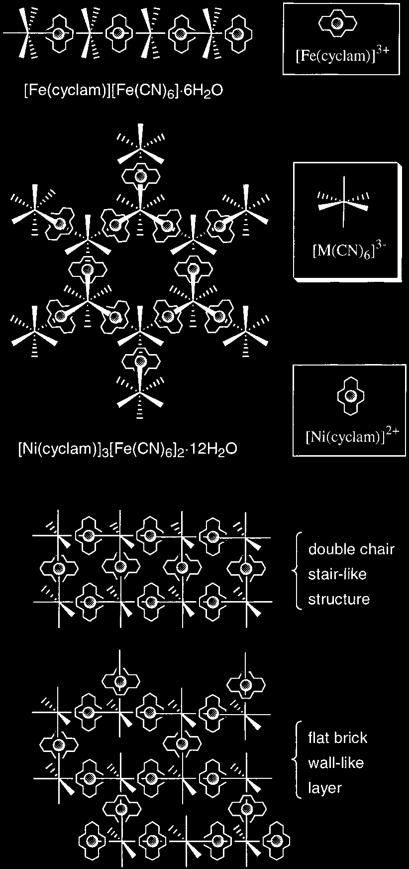 hight resolution of scheme of the crystal structures of 1 and 2 top and a plot of