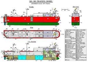 4 RORO vessel manned model general arrangement & layout