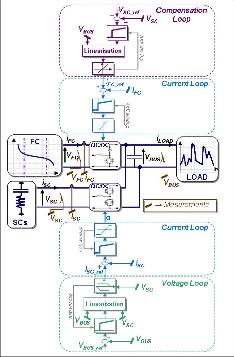 hight resolution of f g block diagram wiring diagrams trigg f g block diagram