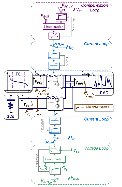 small resolution of f g block diagram wiring diagrams trigg f g block diagram
