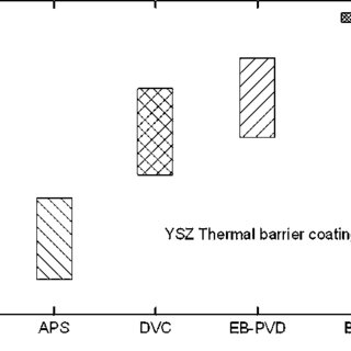 (PDF) Optimizing Compliance and Thermal Conductivity of
