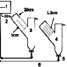 (PDF) Application of Tube settler in series to removal of