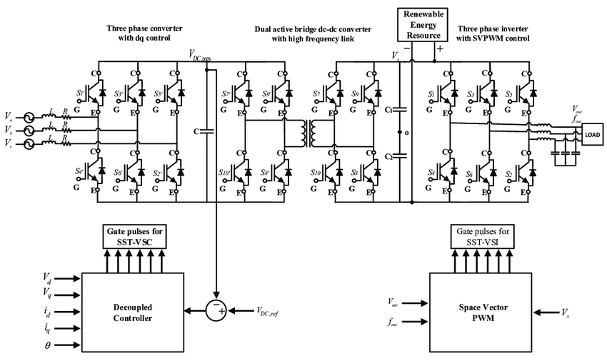 Proposed circuit diagram of the solid-state transformer