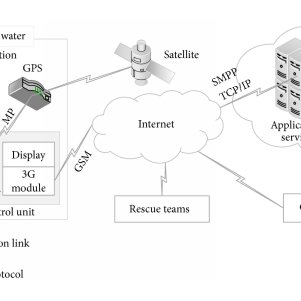Decision-making and monitoring flow chart for vehicle