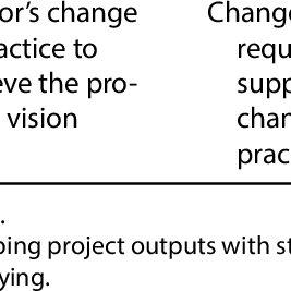 The causal steps of a logical framework (Douthwaite et al