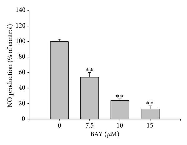monocyte seed diagram