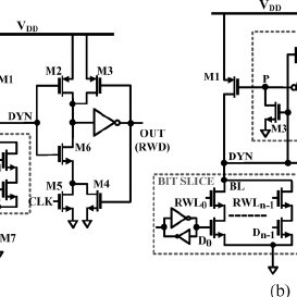 FVFD technique applied to the dynamic multiplexer in an RF
