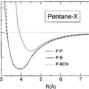(PDF) Calculation of the intermolecular energy of large