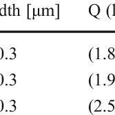 (PDF) Boletus mendax, a new species of Boletus sect