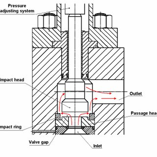 The homogenizing valve considered for the analysis (the