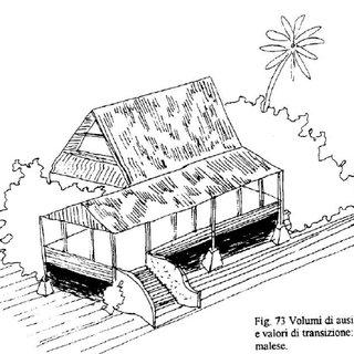 (PDF) Ventilazione naturale