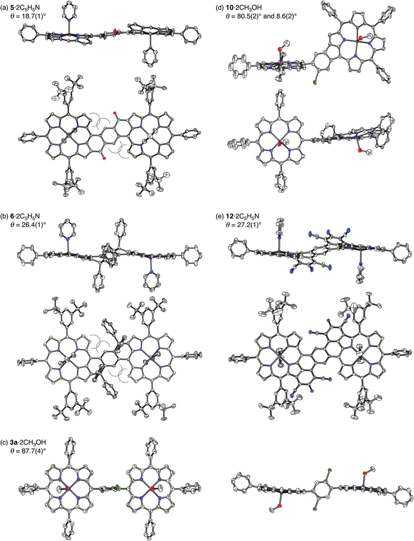 Orthogonal views of crystallographic structures of zinc