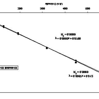 (PDF) Simultaneous Determination of Cholecalciferol