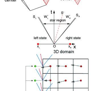 (PDF) 1D-3D Fluid Dynamic Optimisation of a Moto3™ Engine