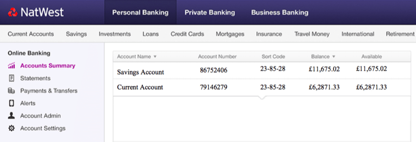 An Example Screenshot Of A Fake Online Banking Profile That We Hid In Download Scientific Diagram