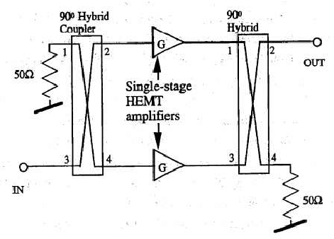 Schematic diagram of a balanced amplifier. Every time the