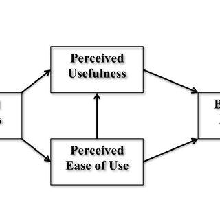 (PDF) Quizlet in the EFL classroom: Enhancing academic