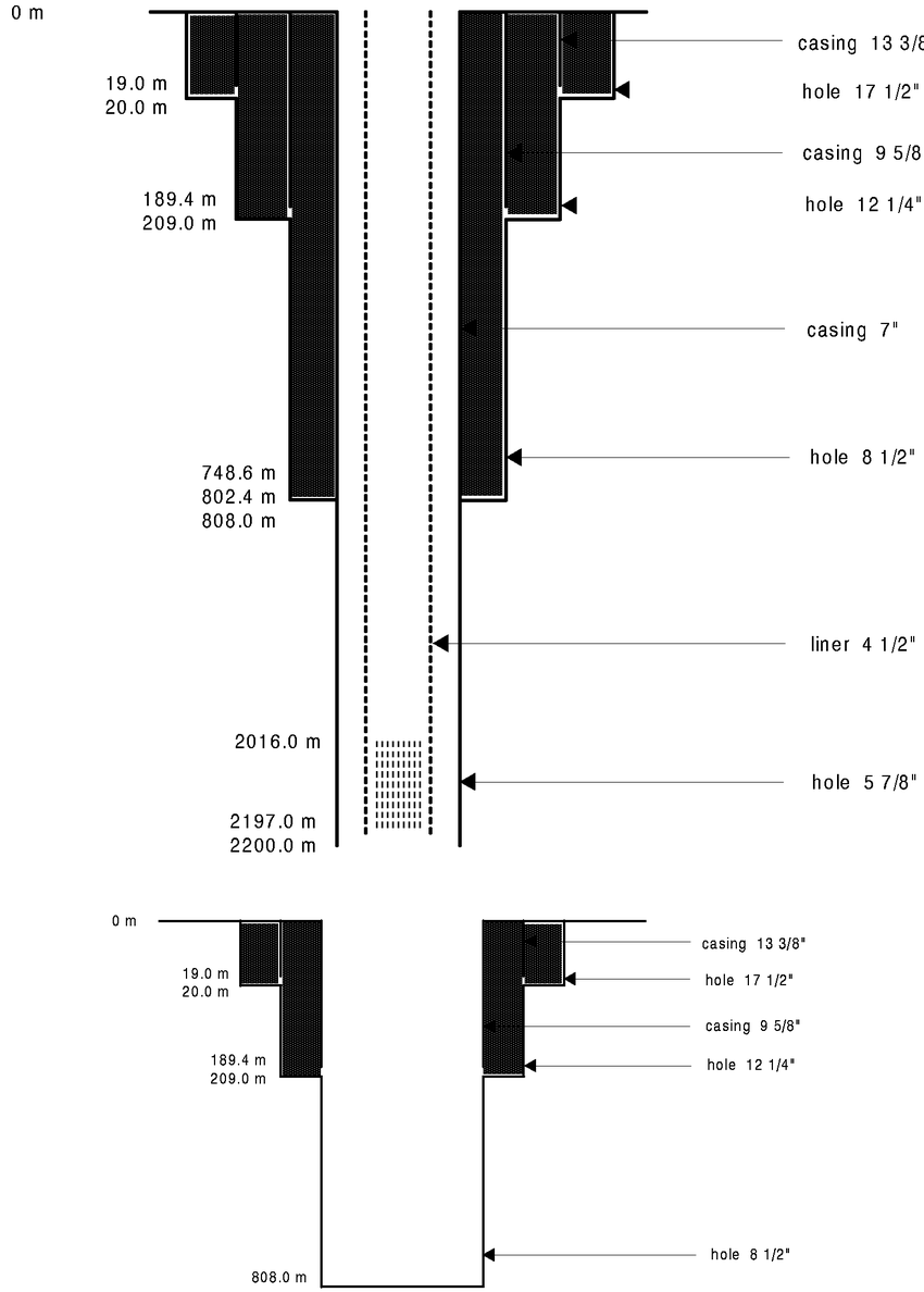 medium resolution of a schematic diagram showing the completion of well eaz 2 from the water well parts