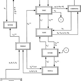 (PDF) TEMLOPI/V.2: A computer program for estimation of