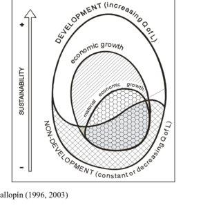 (PDF) Conceptual frameworks and visual interpretations of