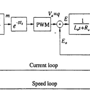 DC servo motor block diagram | Download Scientific Diagram