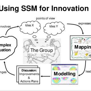 (PDF) Soft Systems Methodology and Innovation