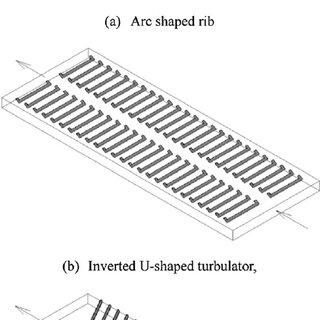 AlfaRex TM plate heat exchanger (courtesy of Alfa Laval