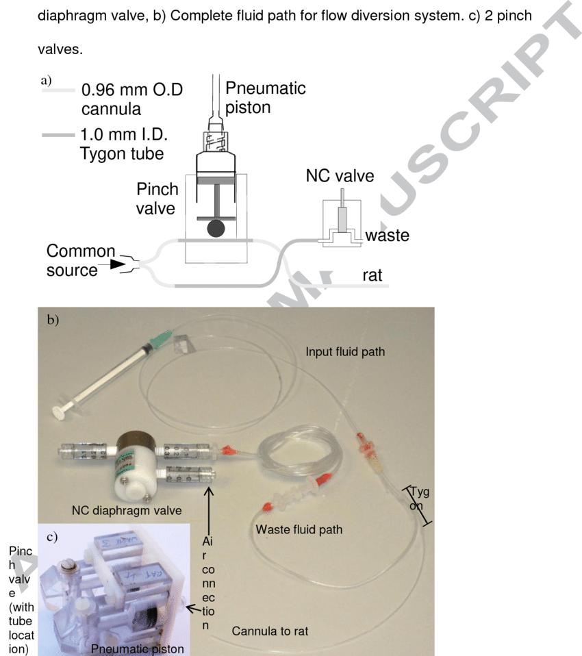 medium resolution of flow diverter configuration showing a schematic of flow diverter