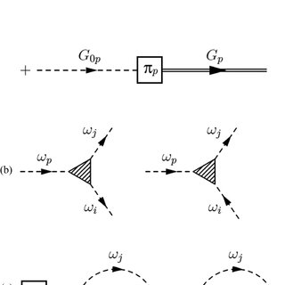 (PDF) Damping of confined excitation modes of one