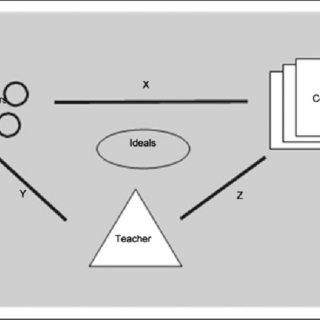 (PDF) Closing the 21st-Century Knowledge Gap
